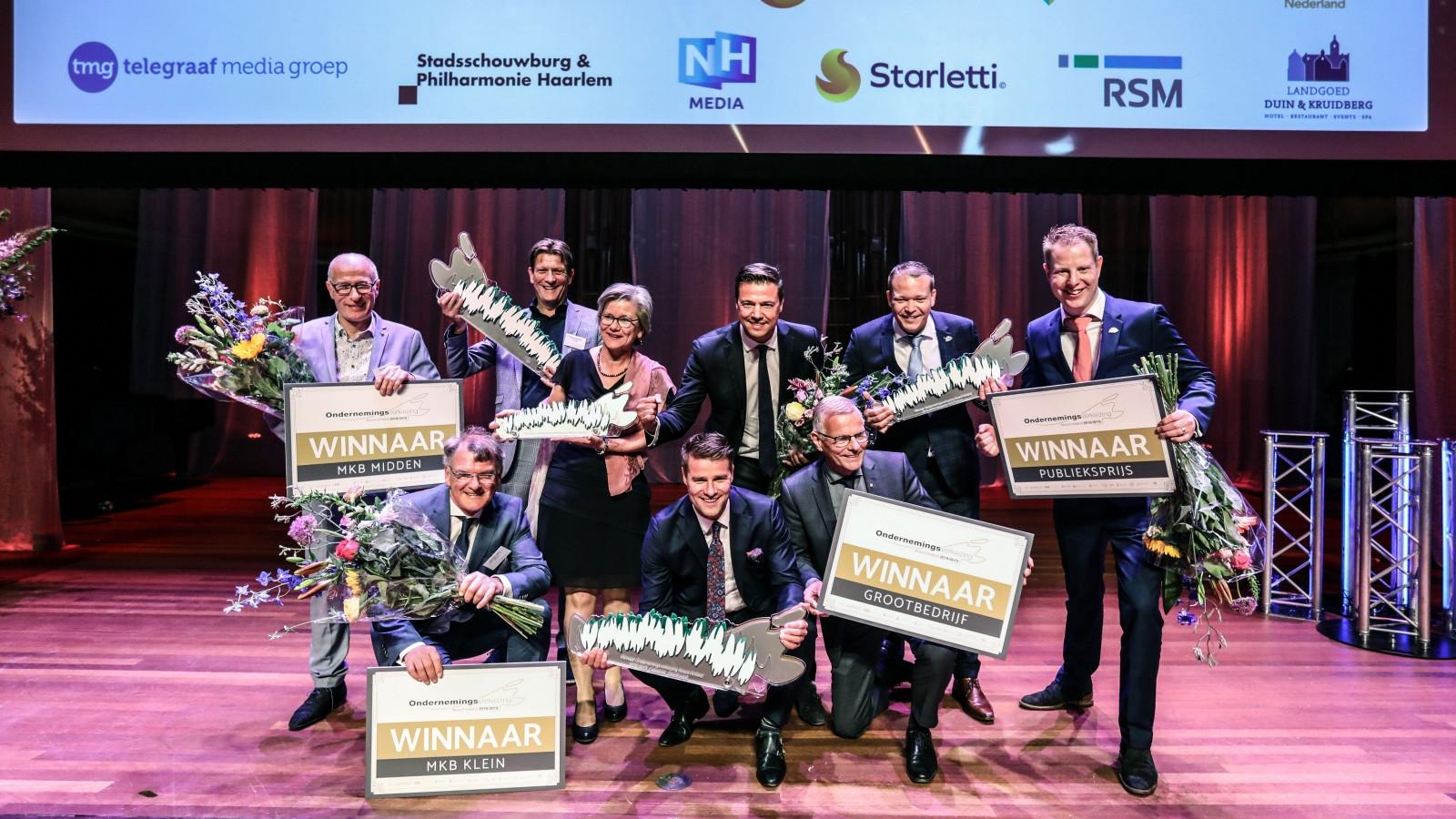 Ondernemingsverkiezing Noord-Holland