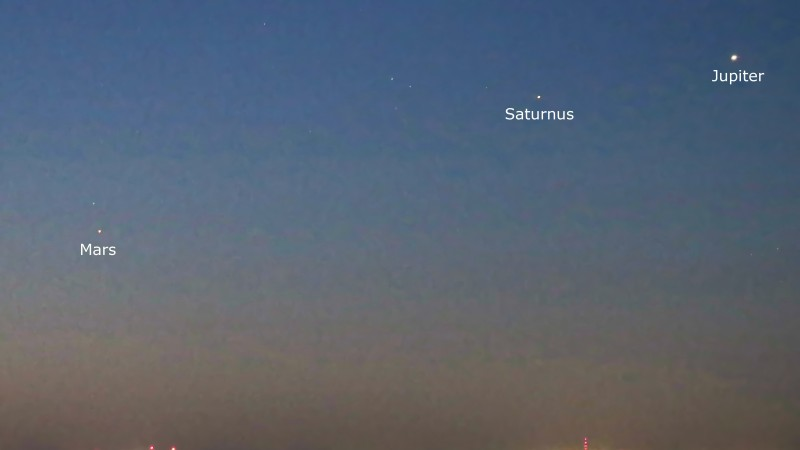 Mars, Saturnus en Jupiter